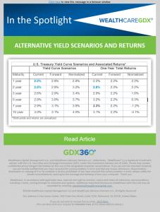 Treasury Rolldown – Alternative Yield Scenarios and Returns